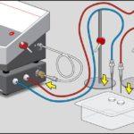 Die Sauerstoffdurchlässigkeit Prüfung mit dem PermMate
