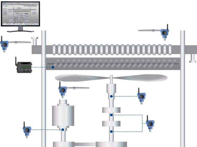 EMERSON RELEASES WIRELESS AIR COOLED HEAT EXCHANGER MONITORING SOLUTION  THAT EXPANDS CRITICAL MONITORING, CUTS PRODUCTION LOSSES - Process Industry