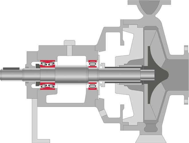 Pompa centrifuga NSK490