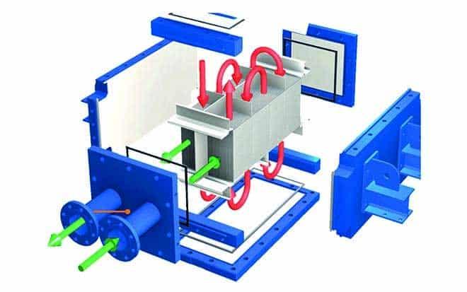 Il flusso laterale della piastra e il flusso laterale del tubo sono disposti in una configurazione a flusso incrociato con uno o più passaggi sulle piastre.