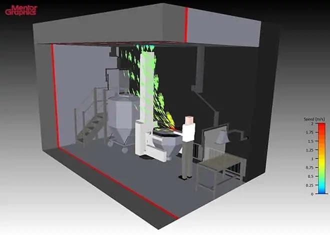 Computer di modellazione avanzata fornisce una dimostrazione visiva di estratto locale come parte di un sistema di deflusso