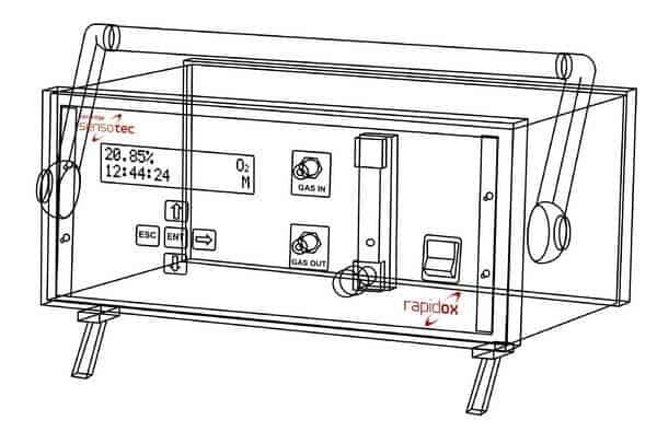 rapidox gas analyser