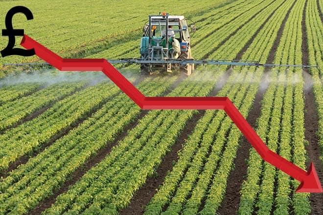 Preços baixos de combustível e fertilizantes