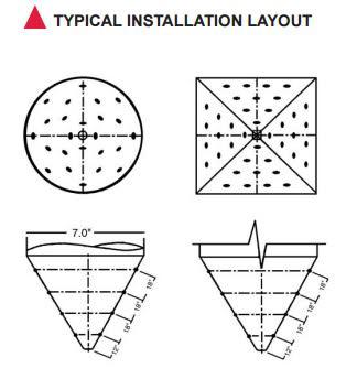 airbrators de layout de instalação