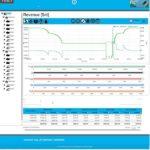 dynamische Auftrieb Optimierungssoftware