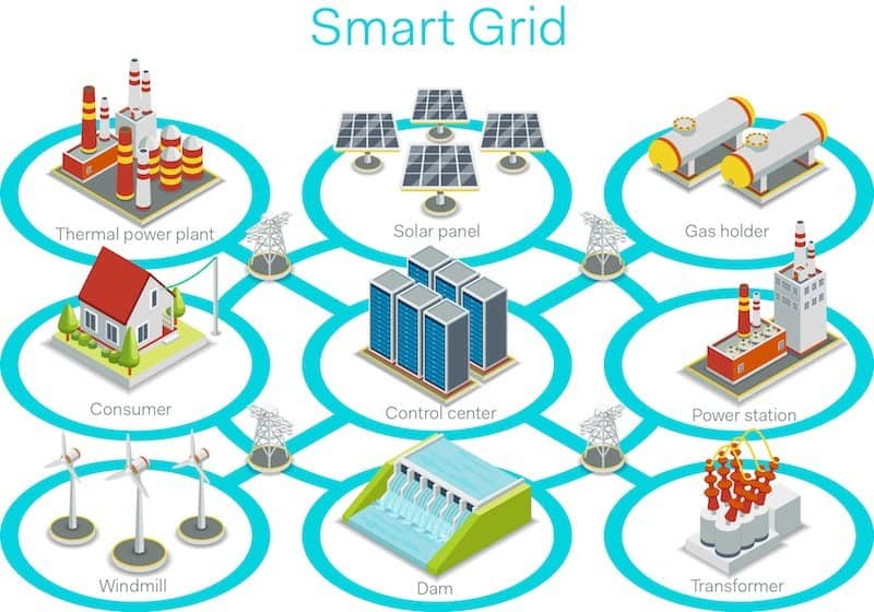 Smart Grid Graphic