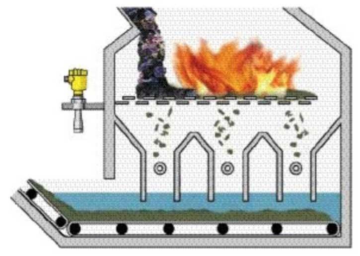 sistema de extinção de cinzas 1