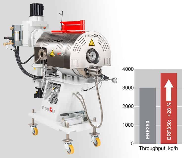 Filtro de fusão ERF350
