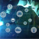 softwaregesteuerte verbundene Dienste
