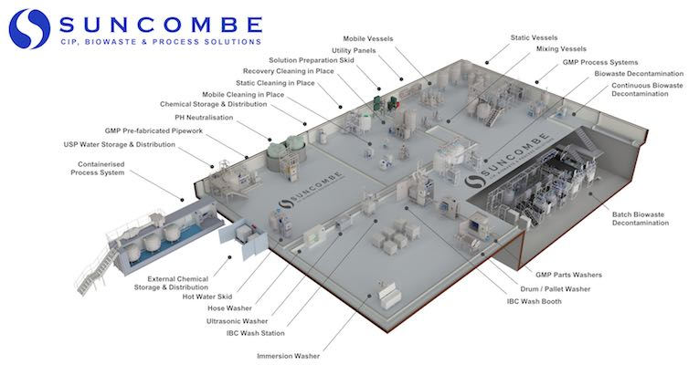 suncombe product map