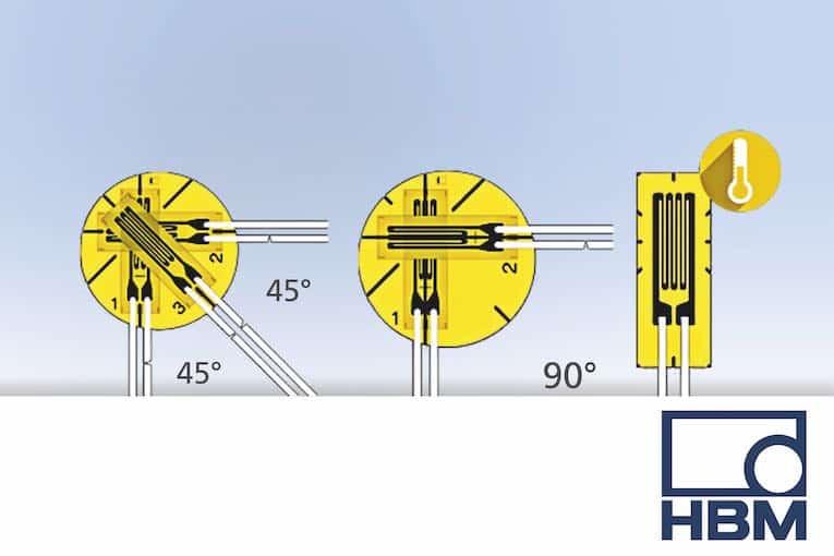 KFU strain gauges