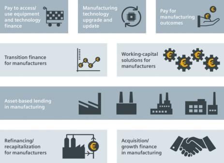 Industry 4.0 Finance