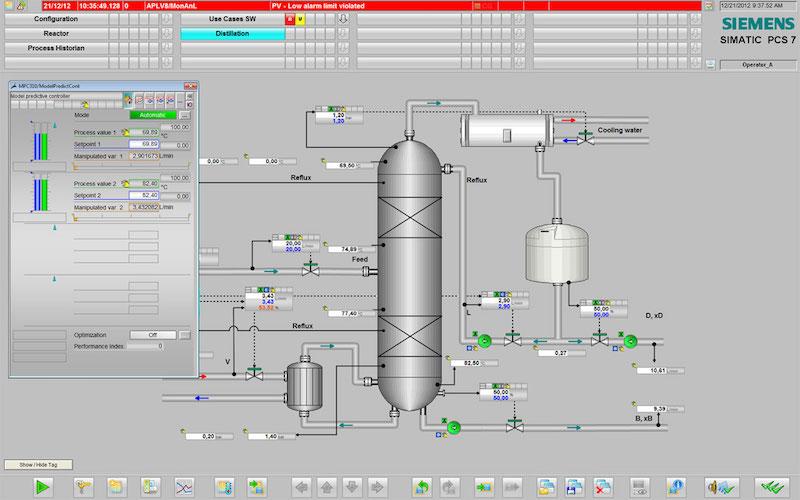 Skærmbillede af MPC i en typisk applikation