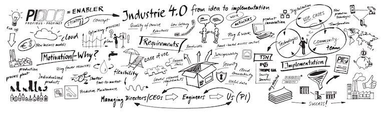 Промышленность 4.0