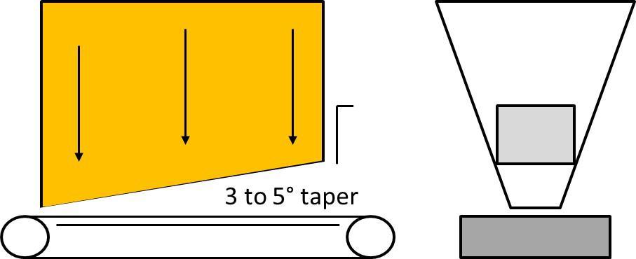 Fig 5 b,) Correct belt interfacing