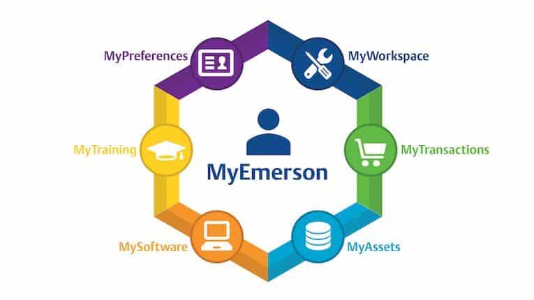 myemerson