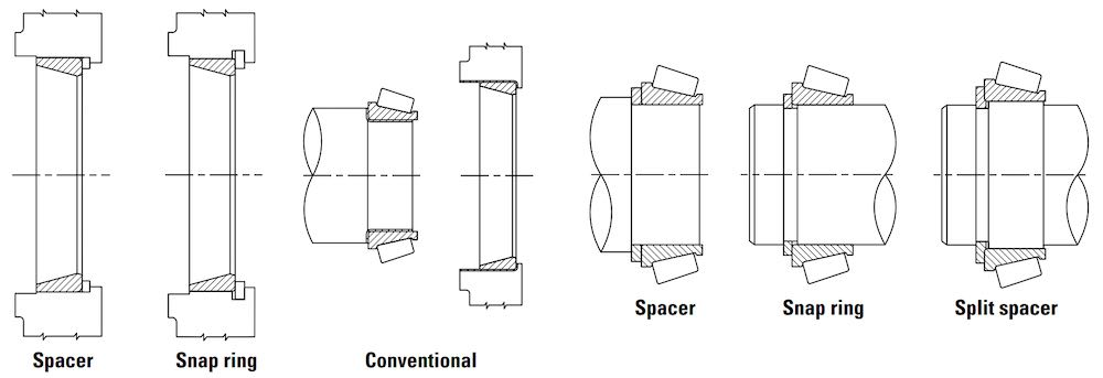 Figure 1 – Common backing designs